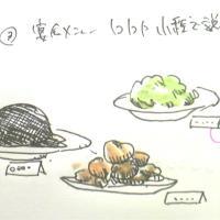 忘年会の大皿料理がスルーされないしかけ。